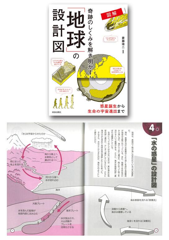 「地球」の設計図イラスト