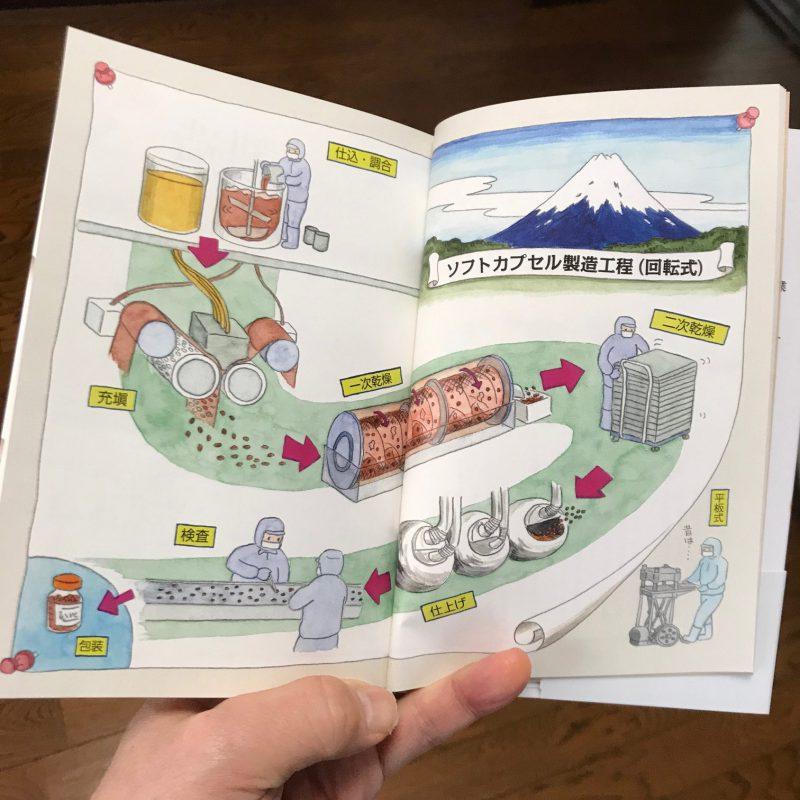 「日本ソフトカプセル産業史」